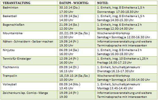 Tabelle-Kursangebote